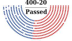 House Passes Iran Nuclear Act of 2013